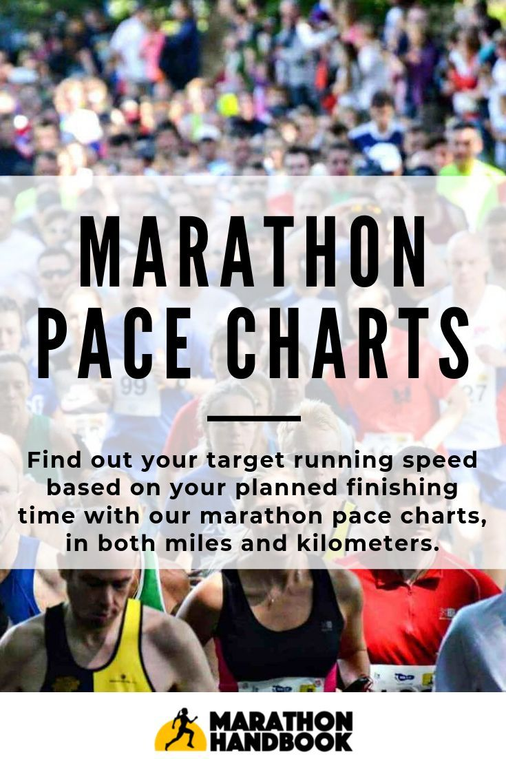 Marathon Pace Charts - includes pace in minutes per mile, shows timings for 5km, 5 miles, 10km, 10 miles, half marathon and full marathon.