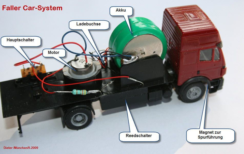 14 Faller Car System Ideas Slot Cars Model Trains Train