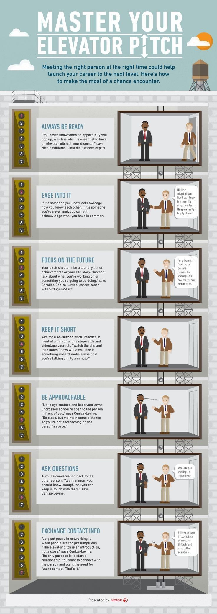 Nail that elevator pitch! Career, Career success