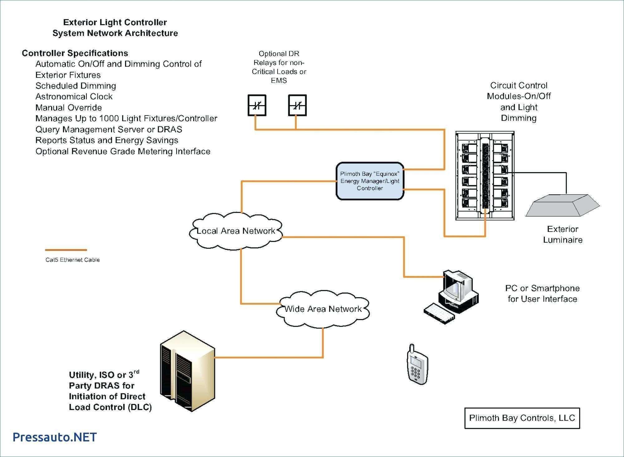 Unique Wiring Diagram App Diagram Wiringdiagram Diagramming Diagramm Visuals Visualisation Graphical Save Energy Exterior Lighting Network Architecture