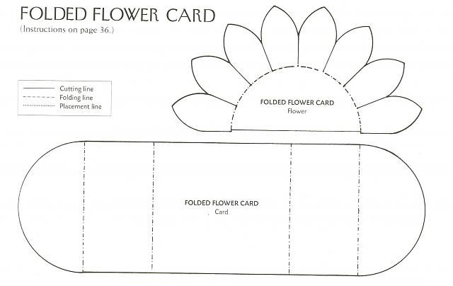 1 of 2 pins.... Daisy Flower Card TEMPLATE from Jeannie
