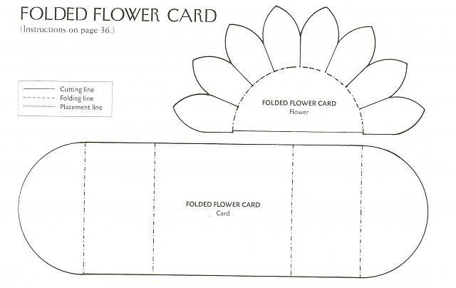 Поздравительная открытка шаблон 2 класс
