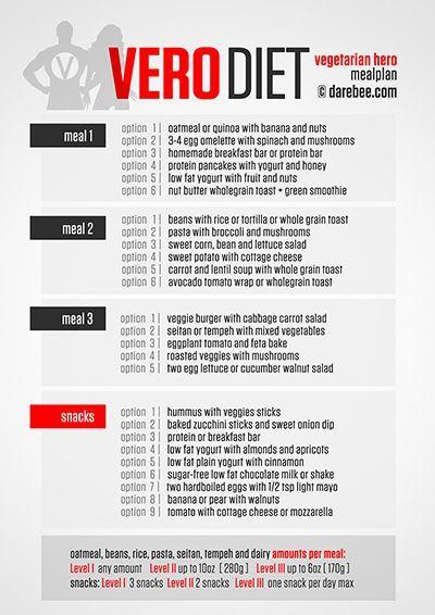 Neila Rey's Vegetarian Diet for fitness workouts #1200 calorie Vegetarian Diets #balanced Vegetarian...