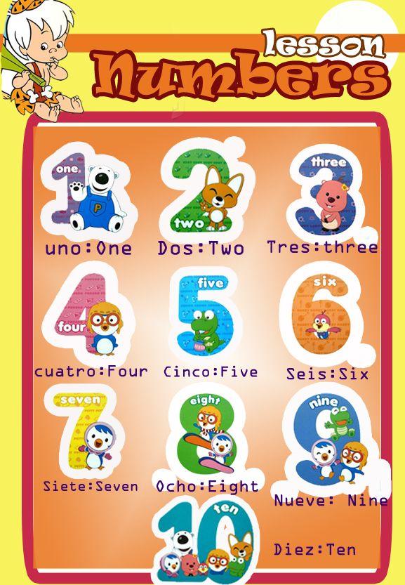 Los números con sus nombres en ingles y en español. Numbers ...