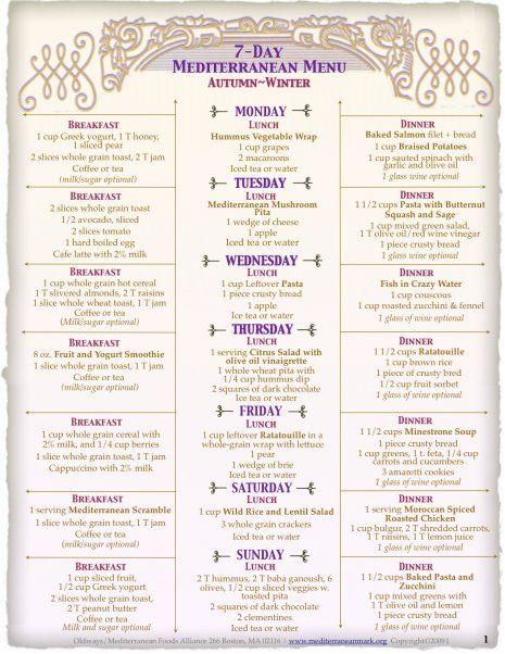 7 day meal plan healthy mediterranean diet