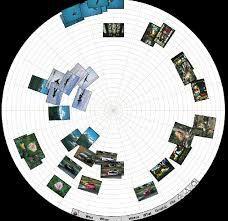 circular interface에 대한 이미지 검색결과
