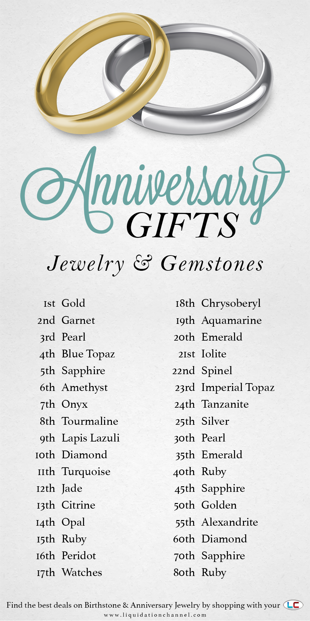 Anniversary Gifts Jewelry And Gemstones Not Sure About What To Get For Your Upcoming Anniversary Happy Anniversary Gifts Anniversary Gifts Aniversary Gifts