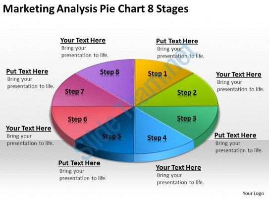 Business Process Flowchart Marketing Analysis Pie 8 Stages