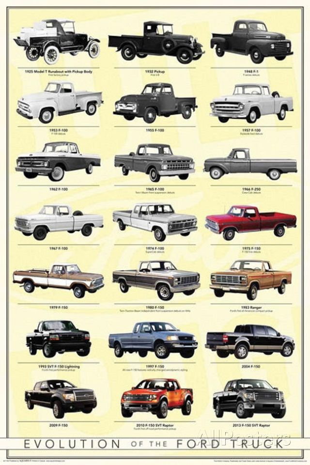 Allposters Com The World S Largest Poster And Print Store Ford Trucks Ford Truck Classic Ford Trucks