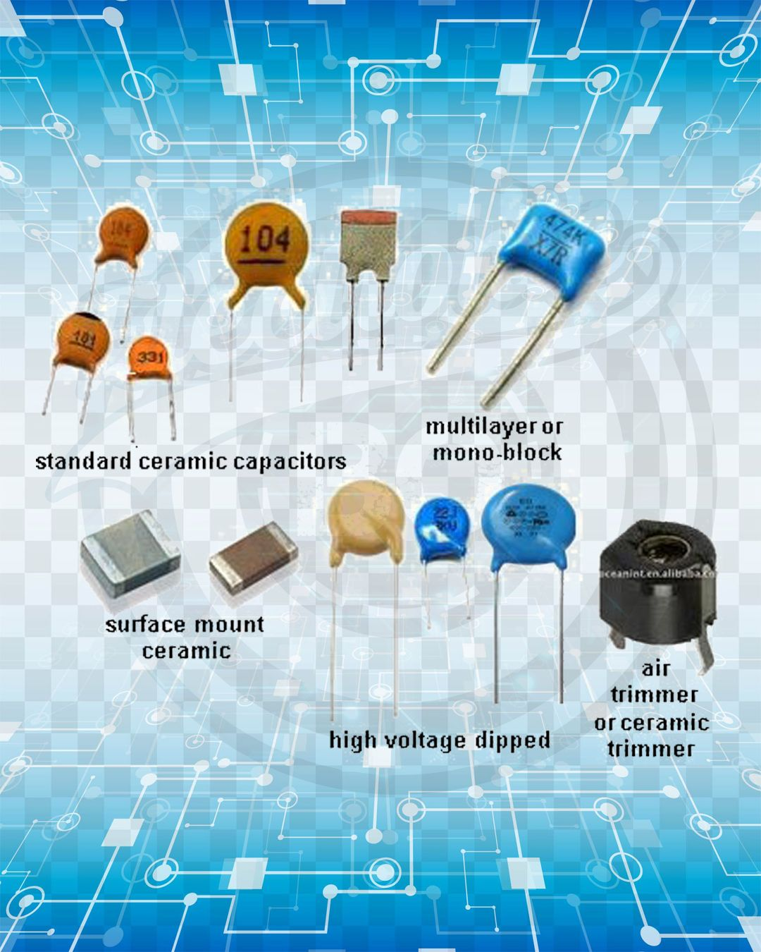 Types Of Ceramic Capacitors Electronic Circuit Projects Electronics Basics Electronics Circuit