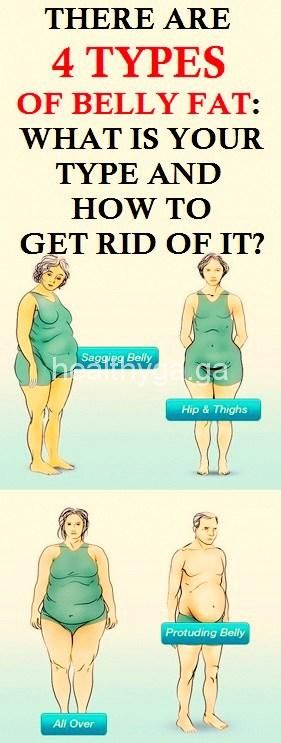 THERE ARE 4 TYPES OF BELLY FAT WHAT IS YOUR TYPE & HOW TO GET RID OF IT?  #lifehacks  #fitness