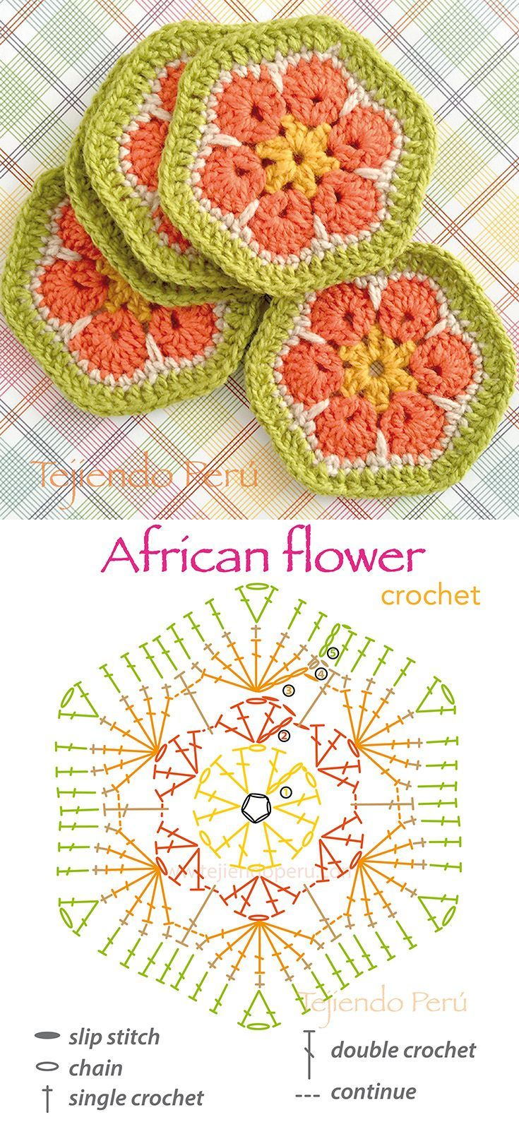 Crochet african flower pattern (chart or diagram)!: | Ganchillo ...