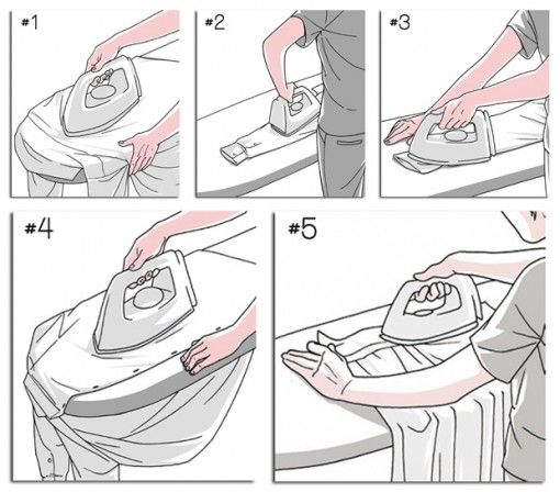27377a36e3 O tutorial resume os cinco passos para passar a camisa social