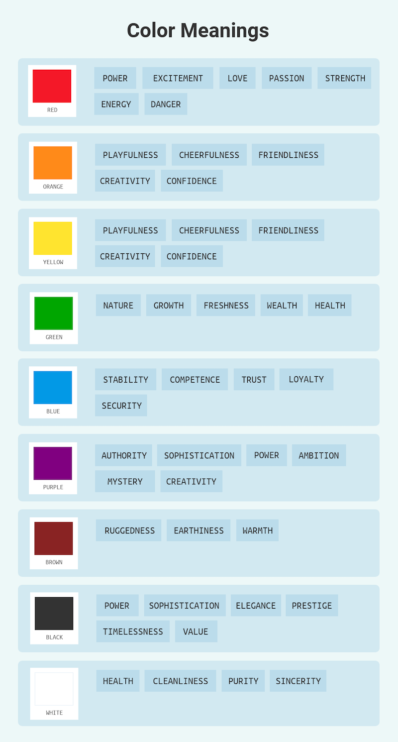 Everything You Need To Know About Picking And Using Brand Colors Venngage Color Psychology Test Color Psychology Color Psychology Personality