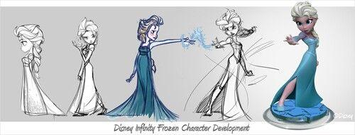 Progress of Elsa