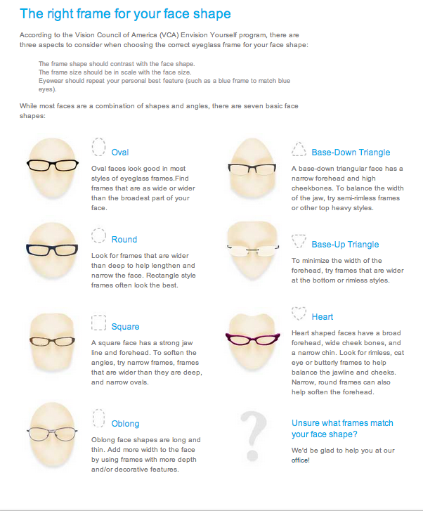 Right frame for your face shape | Eye see, you want to be an ...