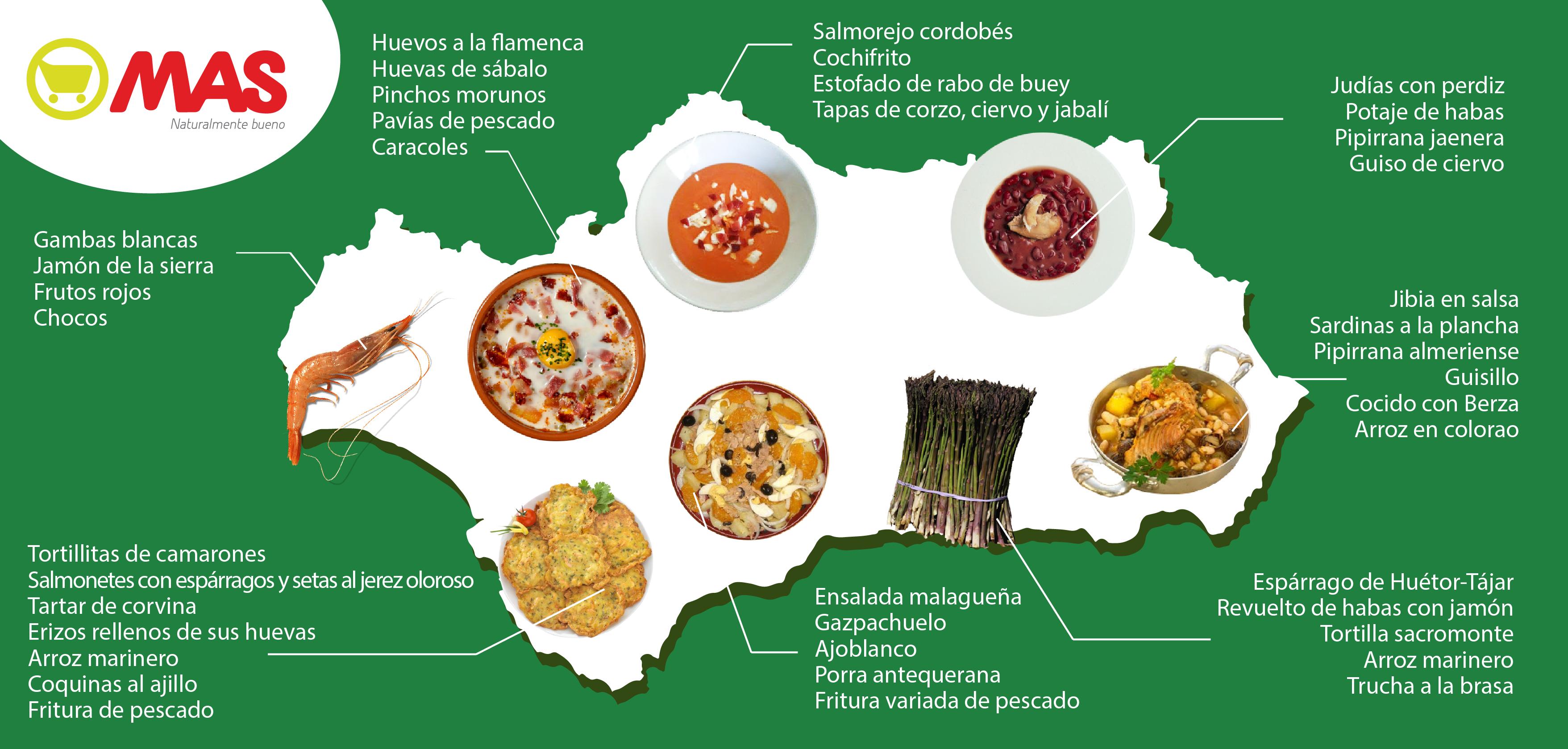 Platos Tipicos De Las Provincias Andaluzas Diaandalucia