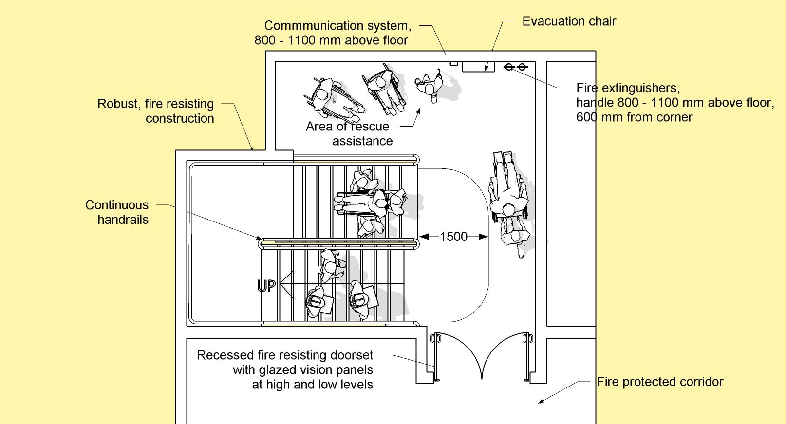 Drawing Fire Escape Stair Dimensions Stairs Pinned By Www Modlar Com Stair Plan Fire Escape Staircase Architecture