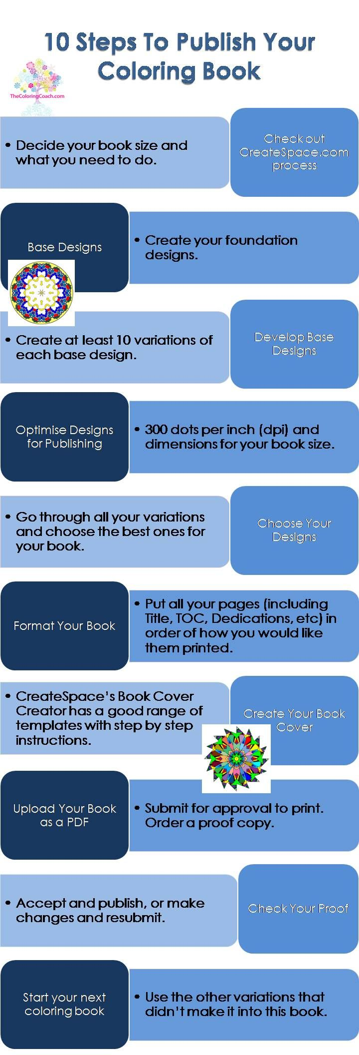 10 Steps To Self Publish Your Coloring Book On Createspace Coloring Books Publishing Self Publishing