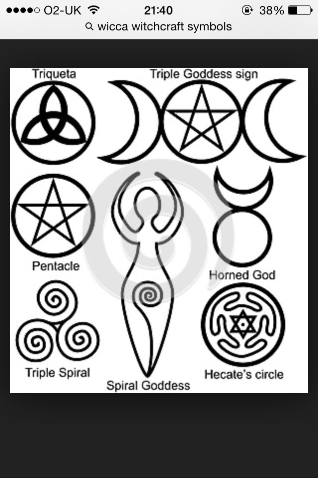 Wiccan symbols | Tattoo time in 2018 | Pinterest