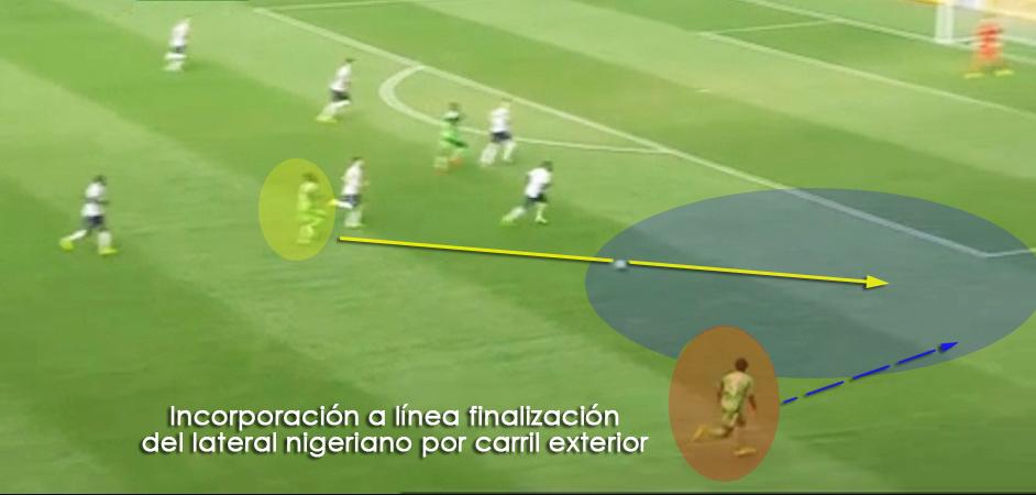 1/8 de Final: Partido Francia vs Nigeria medio táctico de progresión ofensiva de Nigeria -> Incorporación de laterales a espacios libres en finalización