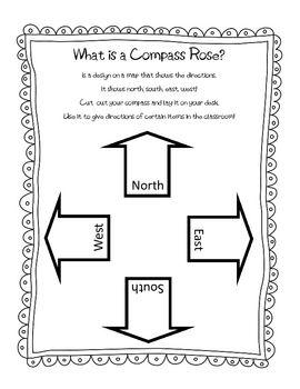 Compass rose worksheet for first grade