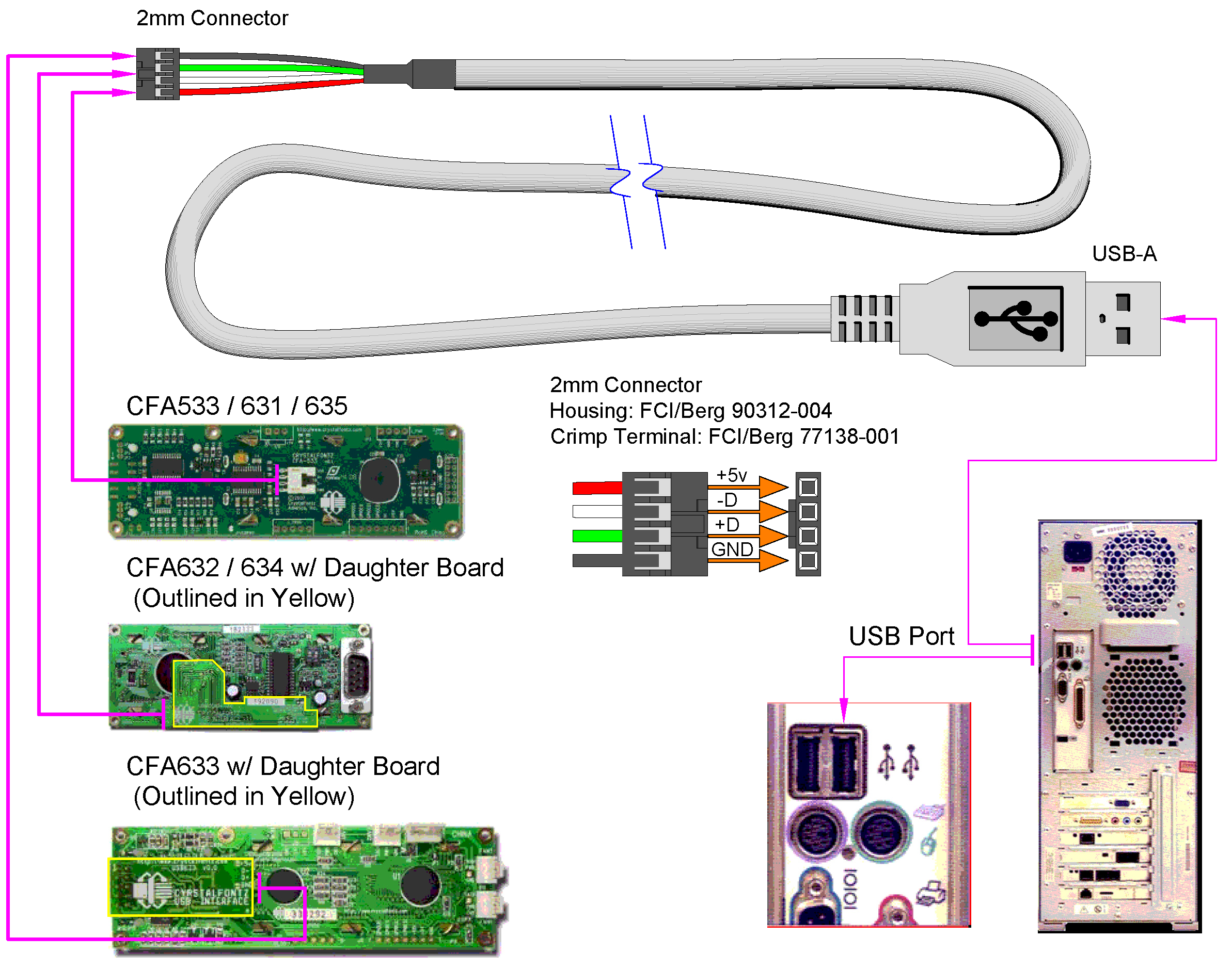 Best Of Wiring Diagram Micro Usb Diagrams Digramssample Diagramimages Wiringdiagramsample Wiringdiagram Usb Electronica