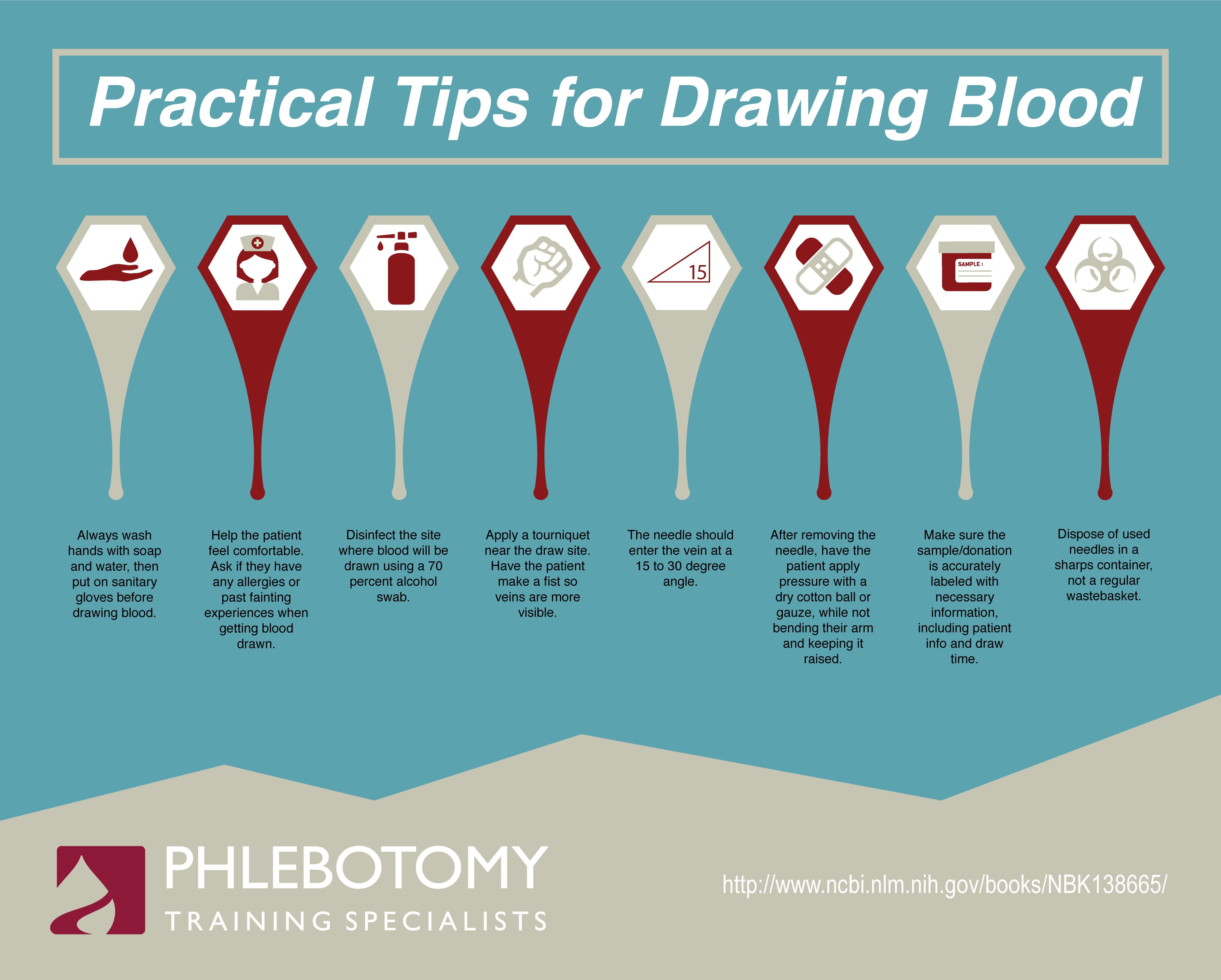 50 Phlebotomy Order Of Draw Chart At8k Di