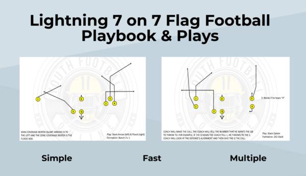 Lightning 7 On 7 Flag Football Playbook Plays Youth Football Online In 2020 Flag Football Flag Football Plays Youth Football Drills
