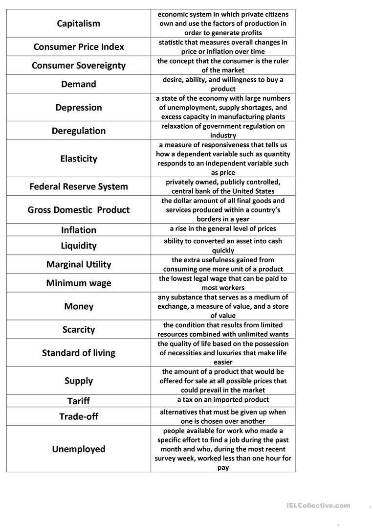 Economics Worksheets For 3rd Grade Economics Worksheets Printable Worksheets Word Lists And In 2020 Sight Word Worksheets Super Teacher Worksheets Economics