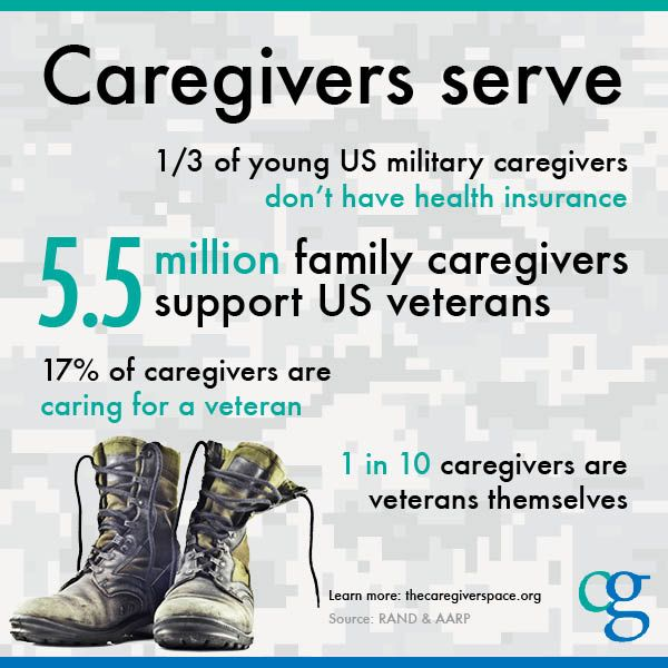 5 5 million family members serve as caregivers for disabled