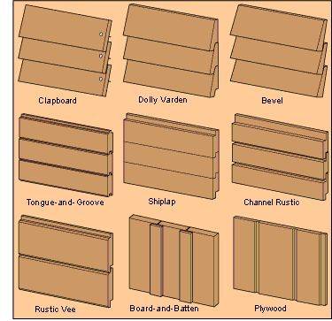 Different Wood Siding Profiles Installation Techniques Wood Siding House Wood Siding Exterior Wood Sideboard