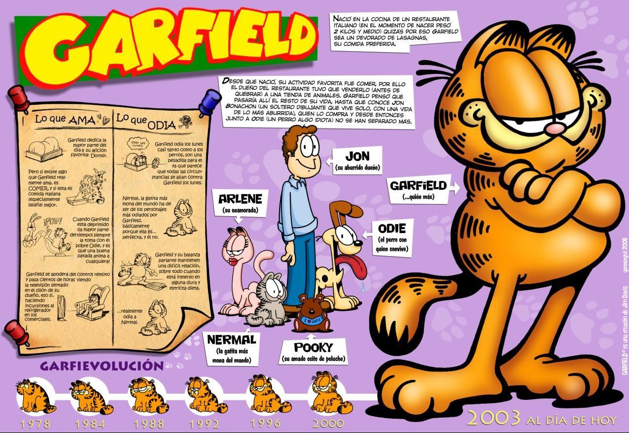 Diarios Revolucionarios De V Garfield En Infografia Infografia Ejemplos Infografia Descripcion De Personajes