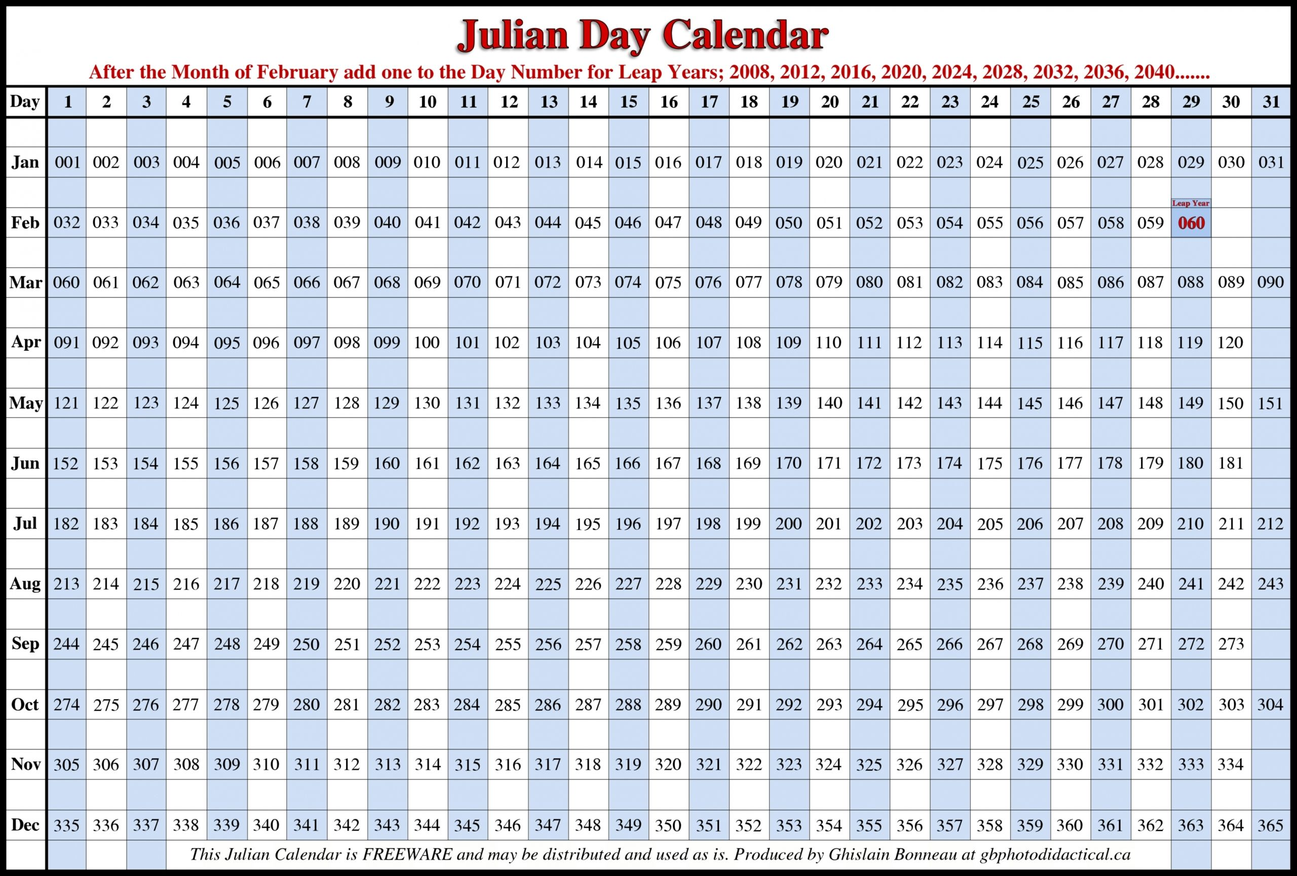 Julian Date Calendar 2021 Calendar Printables Free Calendar Template 2018 Calendar Template