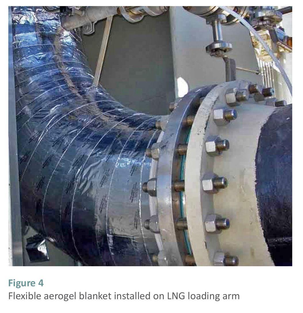 Heat Insulation Material Silica Nanometer Aerogel Insulation Felt