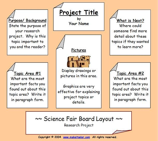 science fair layout template science fair information science