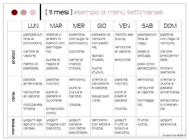Populaire menu per bambini - Cerca con Google | Menù bambini | Pinterest  VO43