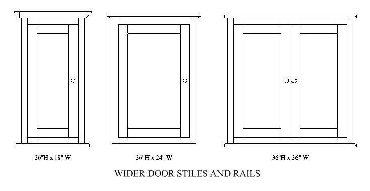 Wider door stiles and rails kitchen cabinet ideas home for Door rails and stiles