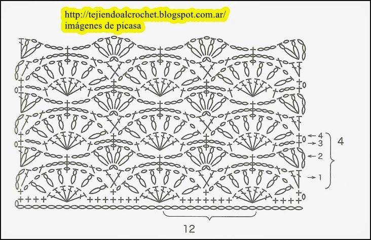 Patrones crochet ganchillo graficos puntos para - Puntas de ganchillo ...