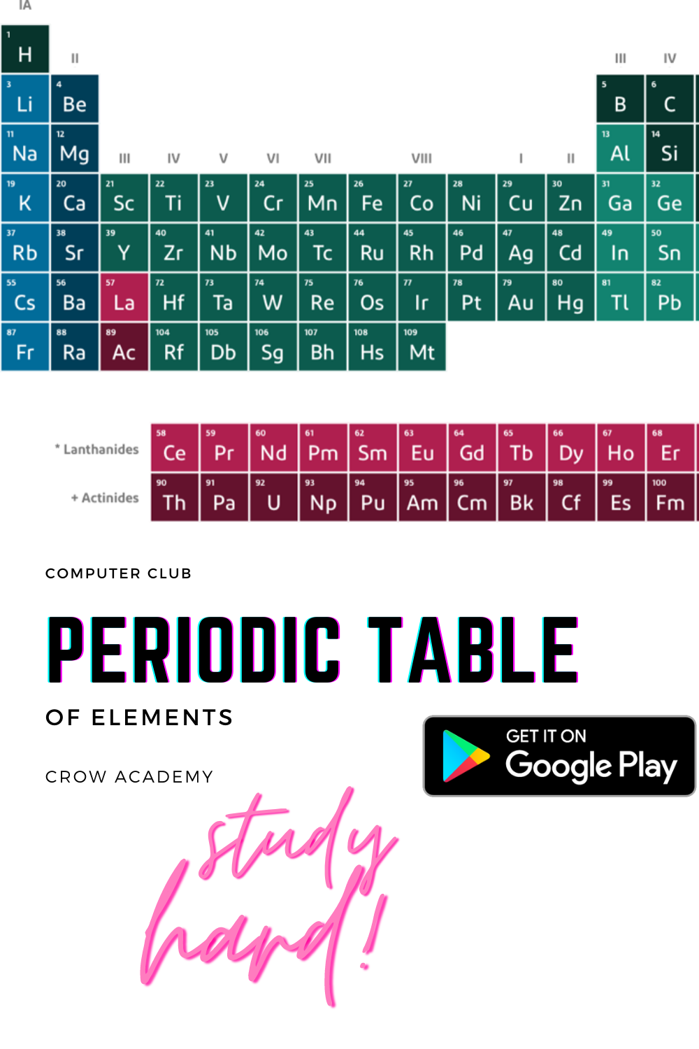 Periodic Table Of Elements Android App Element Chemistry Periodic Table App