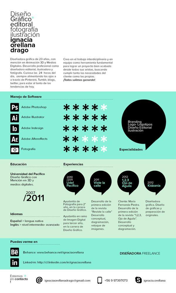 color blocking ! CV - Resume by Ignacia Orellana, via Behance