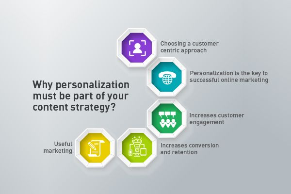 Why personalization must be part of your content strategy?