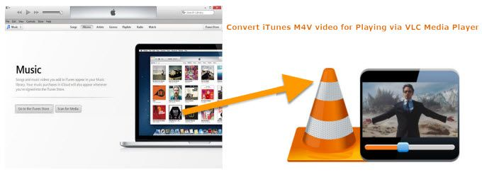 DRM M4V to VLC Converter - How to convert iTunes M4V video for