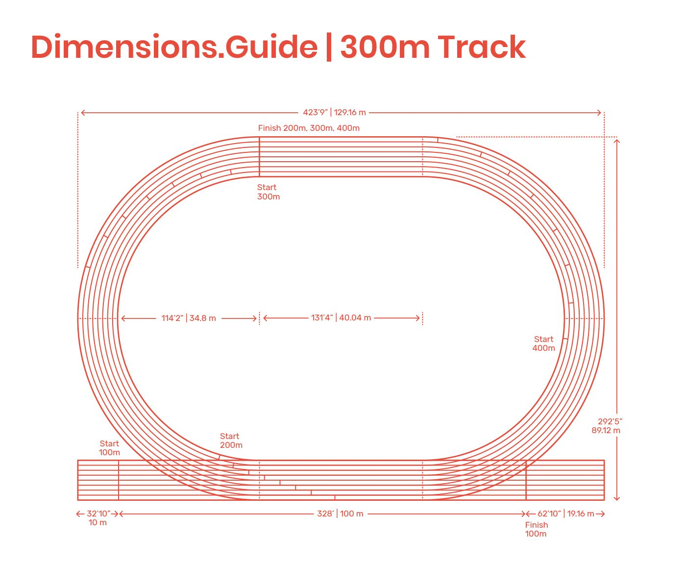 300m Running Track Running Track Track And Field Track