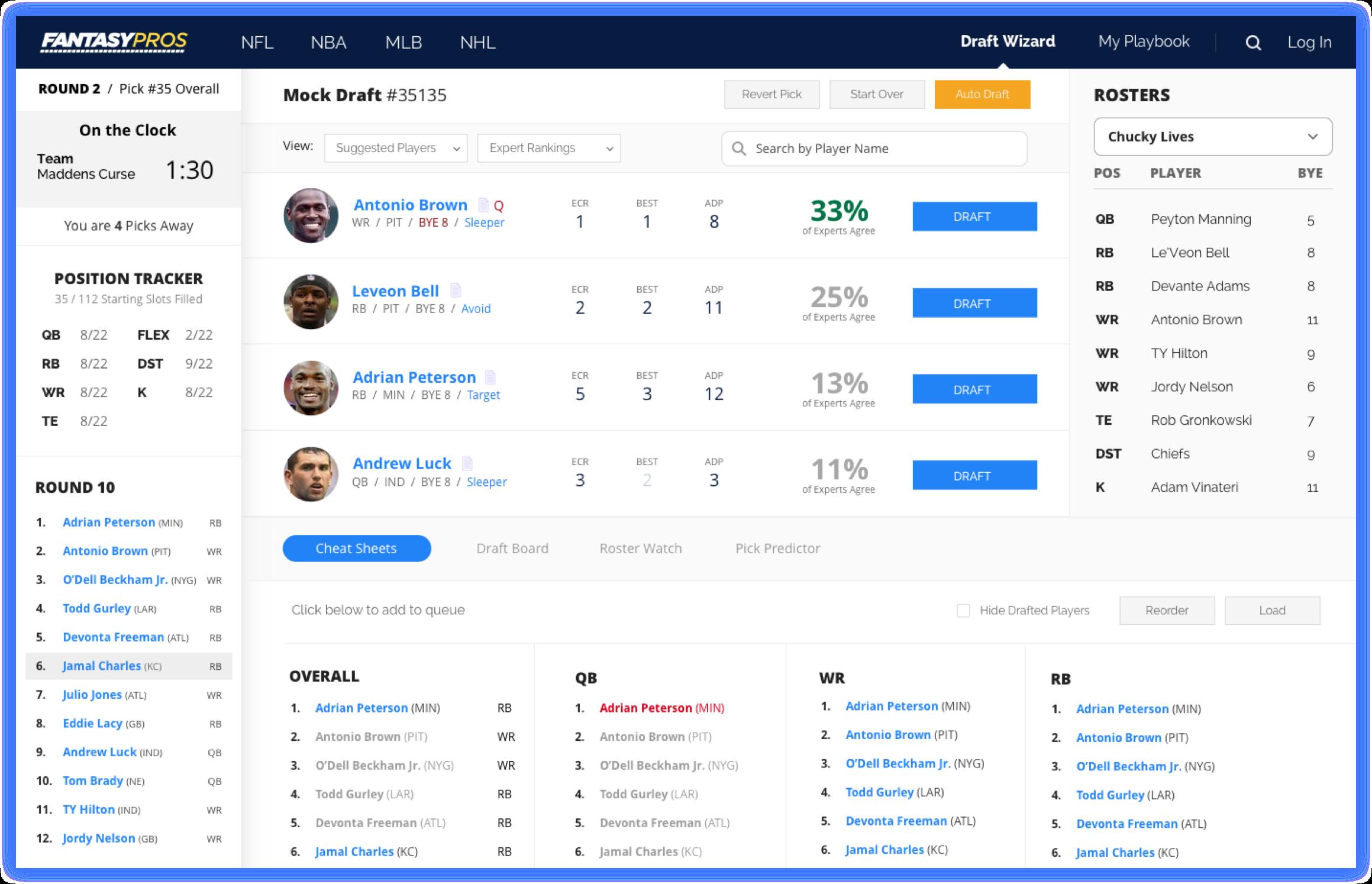 Worksheets Fantasy Football Worksheets fantasy football mock drafts cheat sheets draft software software