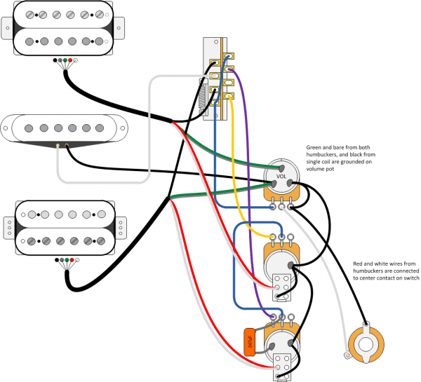 5 Way Switch Wiring Diagram Hsh | Fender stratocaster, Guitar pickups,  Guitar app | Electric Guitar Hsh Wiring Diagram |  | Pinterest