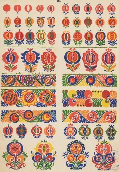 Instant Download Digital Collage Sheet Traditional Folk Art
