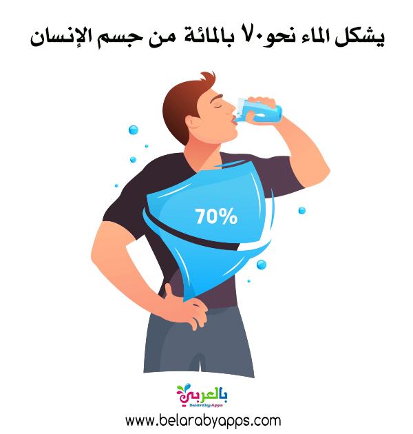 افكار عن ترشيد الماء للاطفال استخدامات الماء في الحياة بالعربي نتعلم In 2021 Disney Characters Family Guy Guys