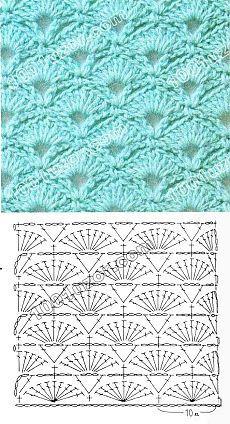 вязание Crochet Stitch Miscellaneous вязание виды петель для