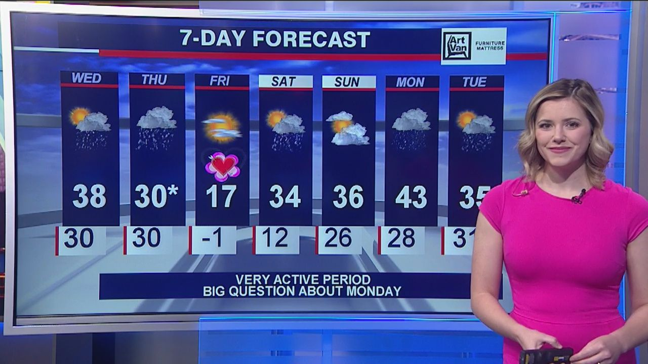 FOX 32's Kaitlin Cody takes a look at today's snowy